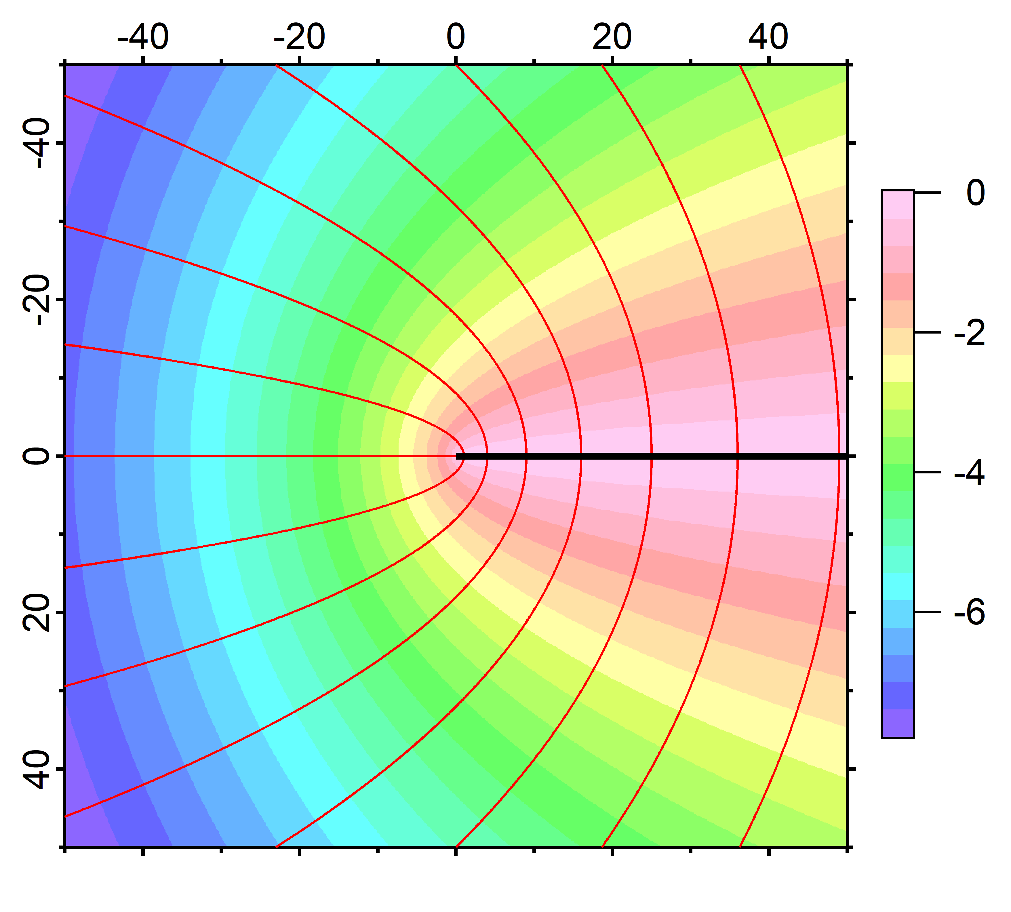 等角写像Graph0_1.png